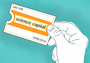STEM Sciene Capital